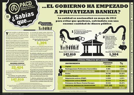 ¿Sabías que … el Gobierno ha empezado a privatizar Bankia?   La R-Evolución de ARMAK   Scoop.it