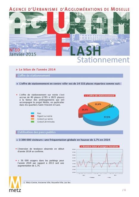Flash stationnement n°10   Actualité du centre de documentation de l'AGURAM   Scoop.it