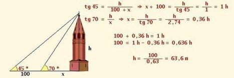 Trigonometría interactiva | trigonometria | Scoop.it