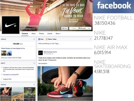 Comment Nike a battu la concurrence en matière de Social Media | Be Marketing 3.0 | Scoop.it