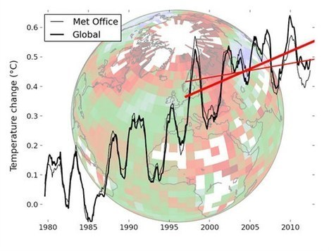 Hockey sticks to huge methane burps: Five papers that shaped climate science in 2013   Food issues   Scoop.it