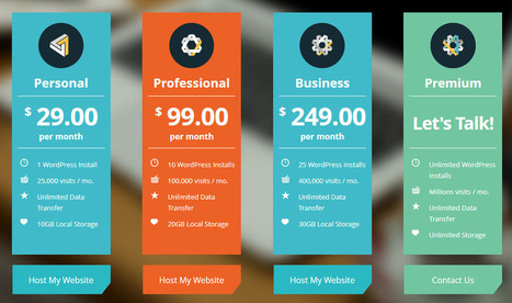 WPEngine Coupon Codes For 2015   Hosting Guide   Scoop.it
