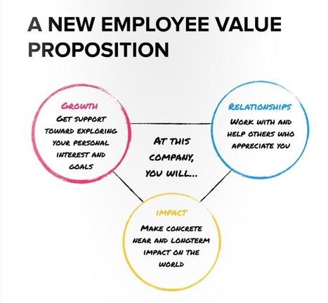 The Future of Work: Creating Purpose-Driven Organizations | Peer2Politics | Scoop.it
