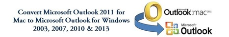 Mac Outlook to Windows Outlook   Mac OLM to PST   Email Migration Tools   Scoop.it