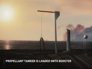 SpaceX reveals ITS Mars game changer via colonization plan | NASASpaceFlight.com | The NewSpace Daily | Scoop.it