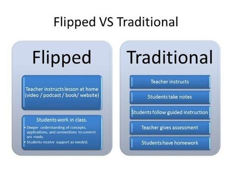 El boom de la clase invertida | XarxaTIC | Tendencias Educativas | Scoop.it