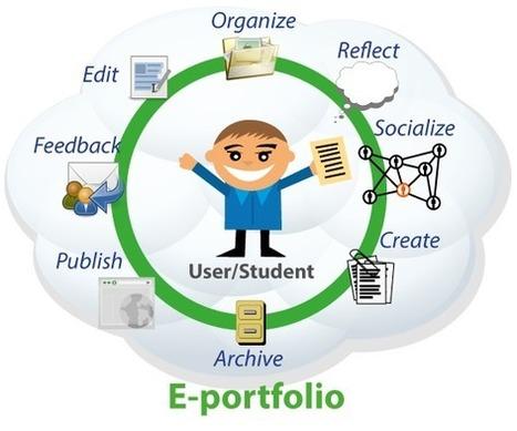 ENTREAGENTES: El porfolio: una nueva forma de aprendizaje centrada en el alumno | Café puntocom Leche | Scoop.it