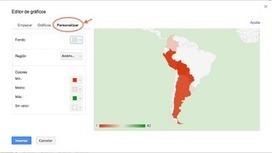 En la nube TIC: Publicar gráficos de paises con Google Docs | Aprender en el 2013 | Scoop.it