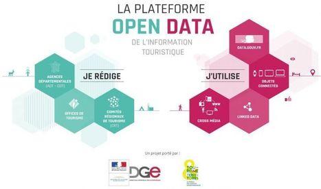DATAtourisme, vers une plateforme Open Data de l'information touristique | Offices de Tourisme de France - Fédération Nationale | Une bonne donnée publique est une donnée ouverte... | Scoop.it