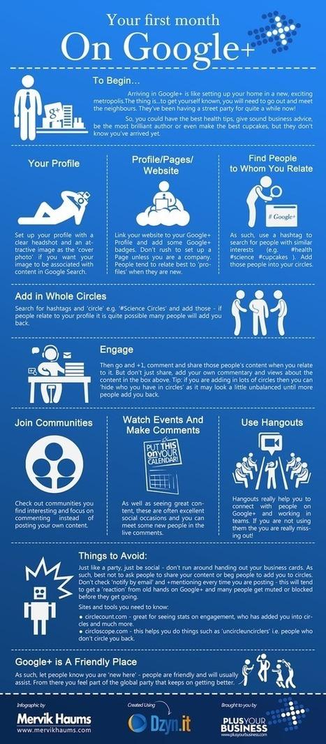 Comment bien se lancer sur Google+ – Aide Google+ – #Arobasenet   stratégie de contenu web   Scoop.it