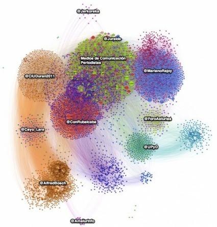 Influencers en redes sociales: cómo encontrar a los de tu sector. 5 perfiles | Tendencias Redes Sociales | Scoop.it