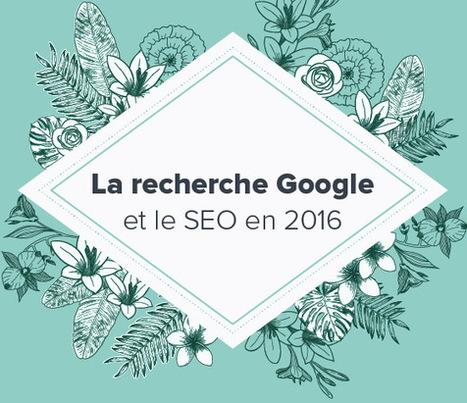 Le SEO 2016 en chiffre - WebComm | Social Media & CM | Scoop.it