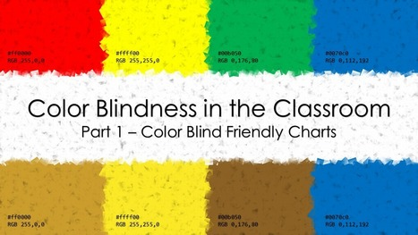 Color Blindness in the Classroom: Part 1 – Color Blind Friendly Charts | Professional Development and Teaching Ideas for English Language Teachers | Scoop.it