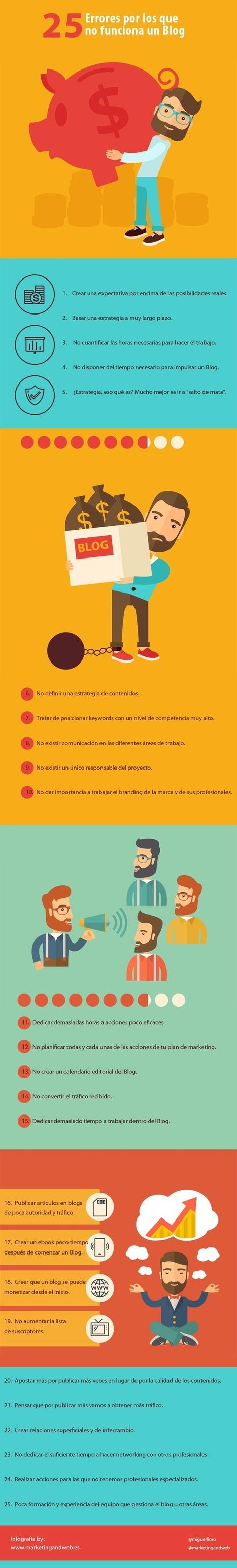 25 errores por los que no funciona un Blog #infografia #infographic #socialmedia | Educacion, ecologia y TIC | Scoop.it