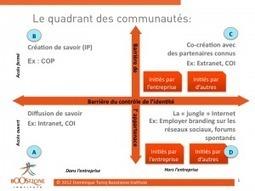 Le management de communautés, un nouveau métier mais aussi de nouvelles compétences pour tout manager | Boostzone Institute | Communautés de pratiques | Scoop.it