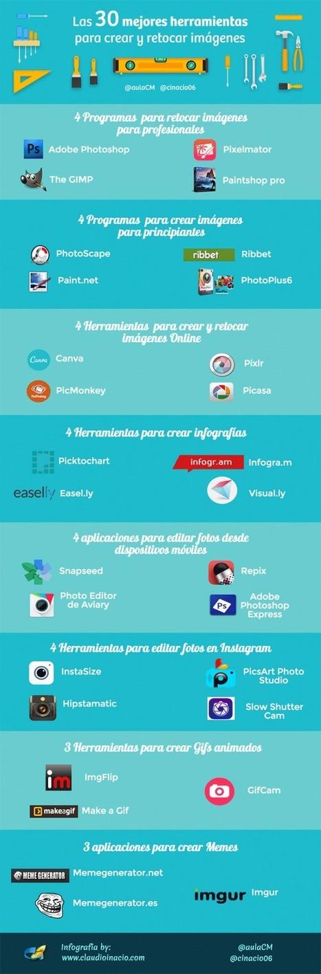 30 Herramientas en Línea para Editar Imágenes | Infografía | Digital Learning Guide | Scoop.it