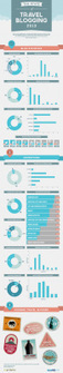 The State of Travel #Blogging 2013 #Infographic | Infographics 101 | Scoop.it
