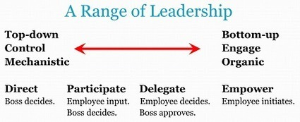 Leading on Cruise Control | About leadership | Scoop.it