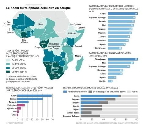 Infographie du Monde sur le boom du téléphone portable en Afrique | Croquis et Schémas pour la Première et la Terminale | Scoop.it