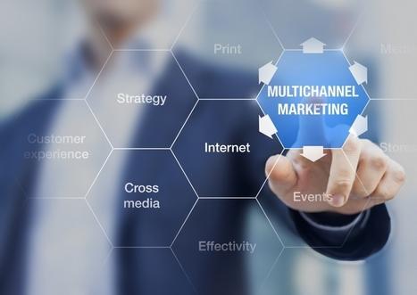 Quel sera le visage du marketing digital en 2017? | Digital Marketing | Scoop.it