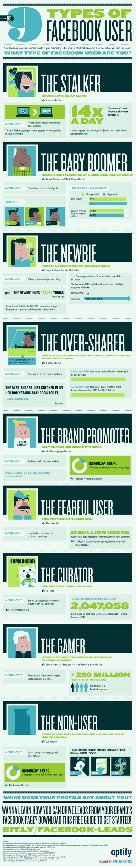 Optify | [INFOGRAPHIC]: The 9 Types of Facebook User | ten Hagen on Social Media | Scoop.it