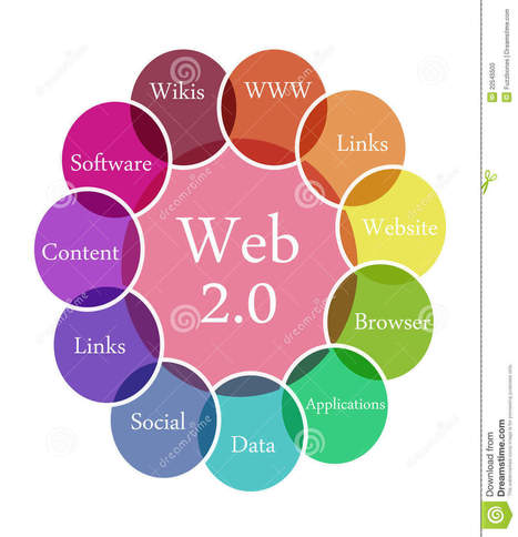 20 Web 2.0 Profiles and 200 Wiki Links for $5Web Promotion : Super Cheap Website Promotion - Web Promotion | eTools and Apps | Scoop.it