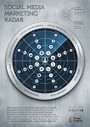 Social Media Marketing Radar Graphic | BI Revolution | Scoop.it