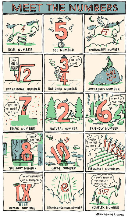 INCIDENTAL COMICS: Meet the Numbers | Social media and education | Scoop.it
