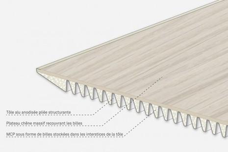 Abaisser les factures énergétiques en changeant de mobilier | D'Dline 2020, vecteur du bâtiment durable | Scoop.it