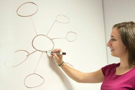 STRATEGIC MANAGEMENT THROUGH VISIONARY LEADERSHIP | LinkedIn | Human Resources Management | Scoop.it