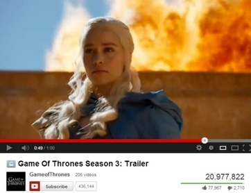 Exclusive: Social TV results HBO's Game of Thrones season three launch - Lost Remote | Social Media and TV | Scoop.it