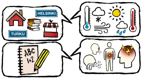 Finnish phrases - Suomen kielen fraaseja | Interesting | Scoop.it