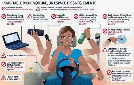 Petit rappel : les comportements interdits au volant sanctionnés par la loi | Froggie pages | Scoop.it