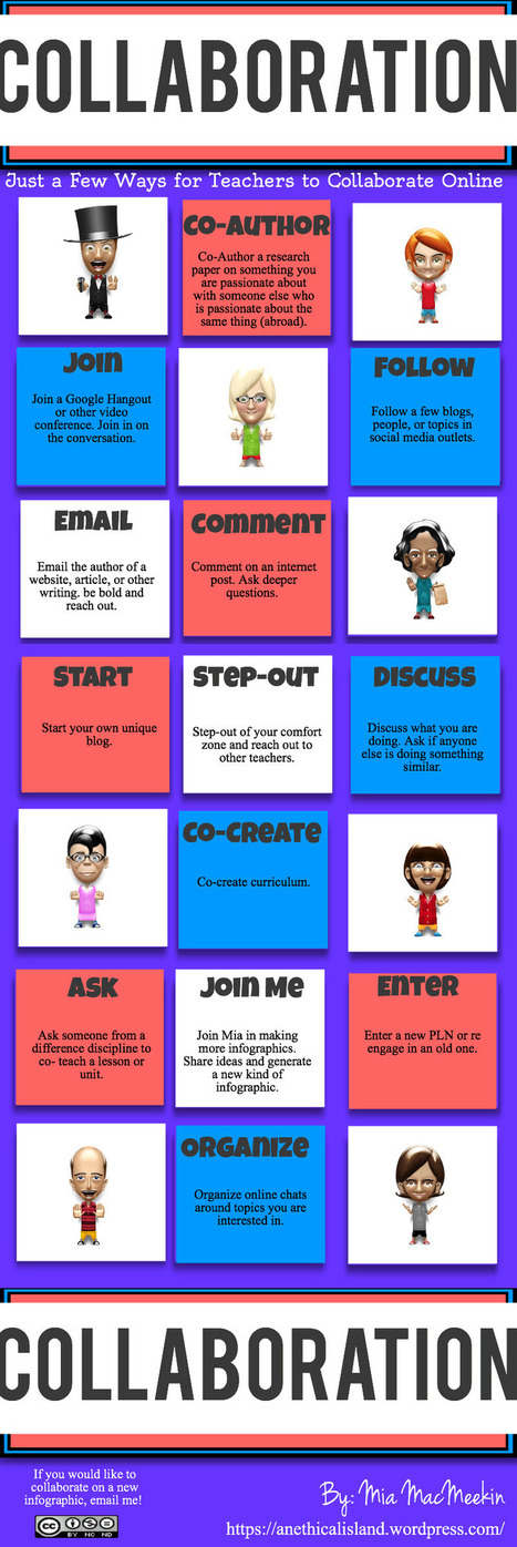 14 Ways for Teachers to Collaborate Online ~ Educational Technology and Mobile Learning | 21st century school | Scoop.it