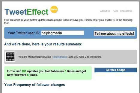 TweetEffect | Social media kitbag | Scoop.it
