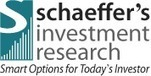 And the Biggest Market Disaster of 2012 Is... | From the Top | Schaeffer's Investment Research | Business Valuation SME | Scoop.it