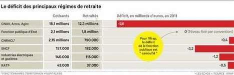 Retraitedes fonctionnaires: l'Ifrap accuse | Seniors | Scoop.it
