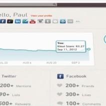 Is Influence The Currency Of The Social Web? | La nueva comunicación social | Scoop.it