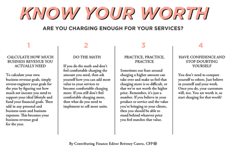 Know Your Worth: Are You Charging Enough for Your Services? | The Everygirl | Labor & Social Media | Scoop.it