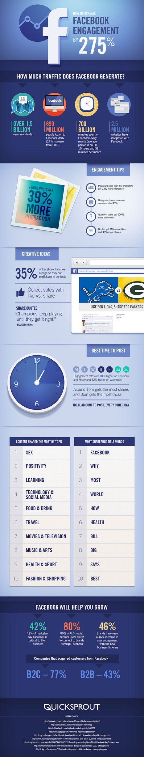 How to Increase Your Facebook Engagement by 275% #Infographic | MarketingHits | Scoop.it