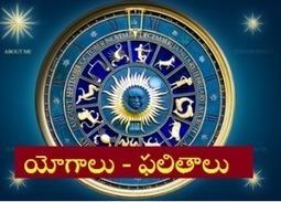 Yoga - Phala   Astrology in Telugu,Online Telugu Astrology,Telugu Astrology,,Horoscope in Telugu   Poojalu & Homalu   Scoop.it