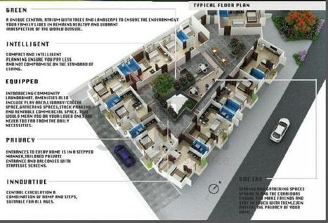Pixel OneAQB projects Pvt LT | Property Projects in India | Scoop.it