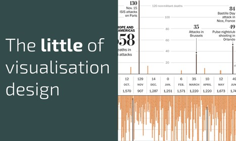 The little of visualisation design: Part 23 - Visualising Data | Strategy and Competitive Intelligence by Bonnie Hohhof | Scoop.it