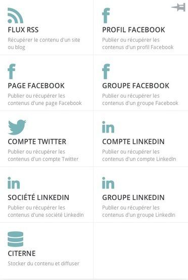Le must pour automatiser ses publications: Sociallymap | Web automation | Scoop.it