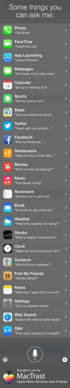 Qué cosas le puedes pedir a Siri #infografia #infographic #apple | Cesar Rios | Scoop.it