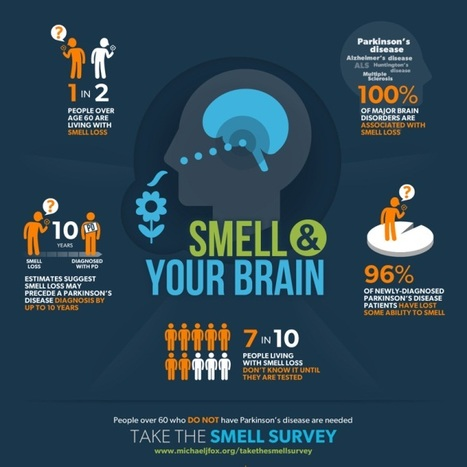 Smell & Your Brain Survey | The Michael J. Fox Foundation | #ALS AWARENESS #LouGehrigsDisease #PARKINSONS | Scoop.it