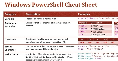 windows powershell scripting guide pdf