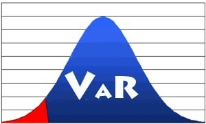 Risk Not in VaR: A Perspective with Some Practical Examples | Risk  Management | Scoop.it