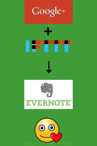 Save Google Plus Posts To Evernote with IFTTT | Jason Frasca | To Do Hack | Scoop.it