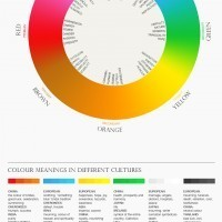 The Psychology of Colour | DHHpC12 @ICHASS | Scoop.it